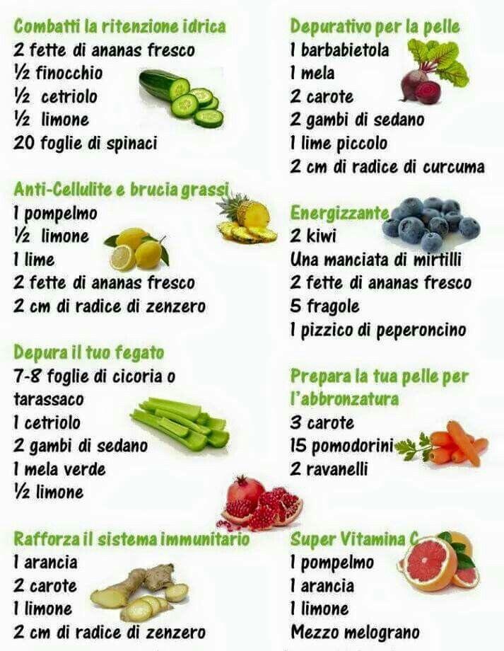 Le proprietà di verdura efrutta….
